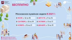 ММН 2021 по месяцам